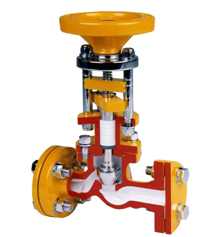 Packed Gland Globe Valve